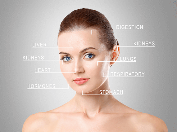 Face mapping for acne teaches us that having acne on your face, can be linked to underlying health concerns