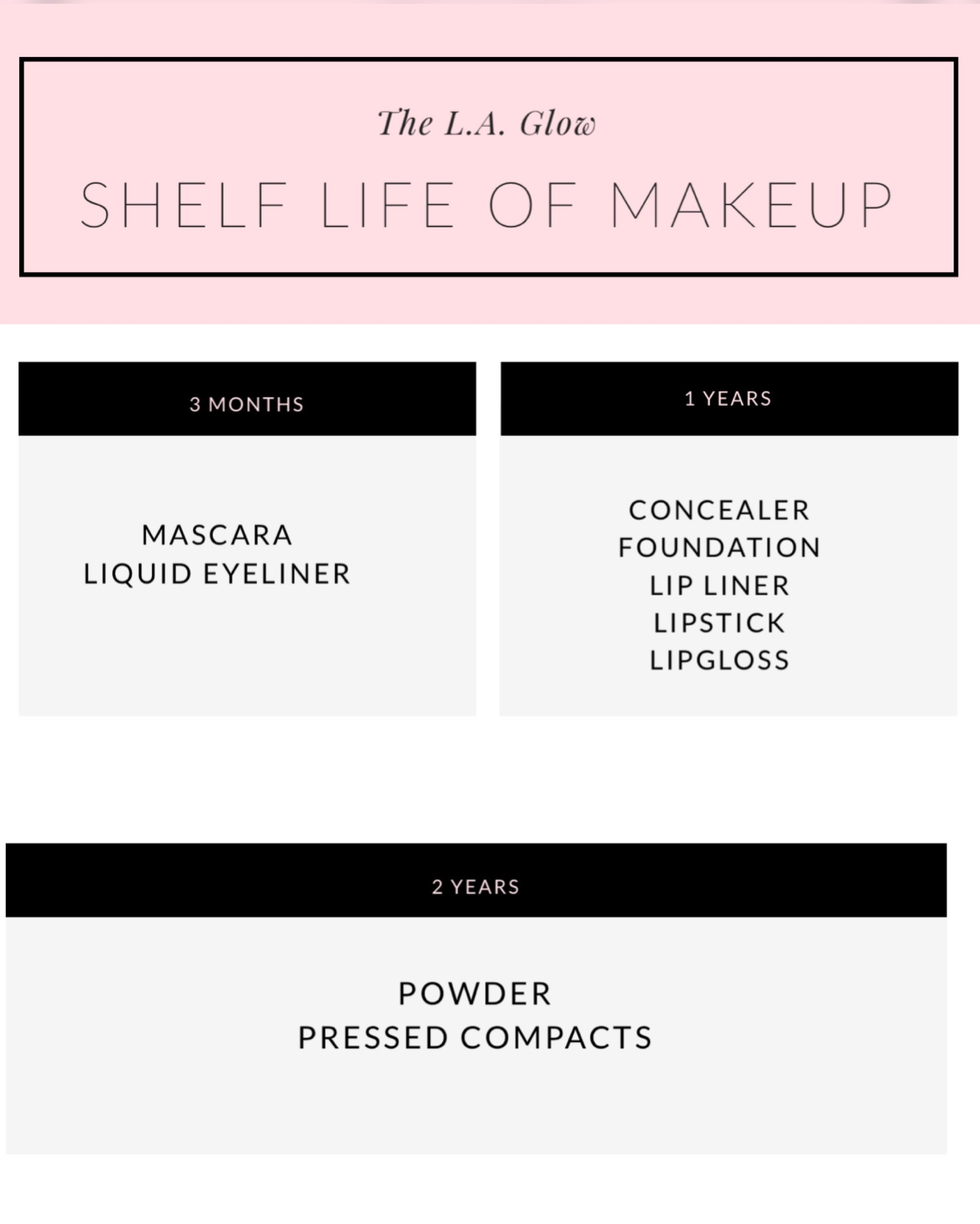 shelf life of makeup los angeles esthetician