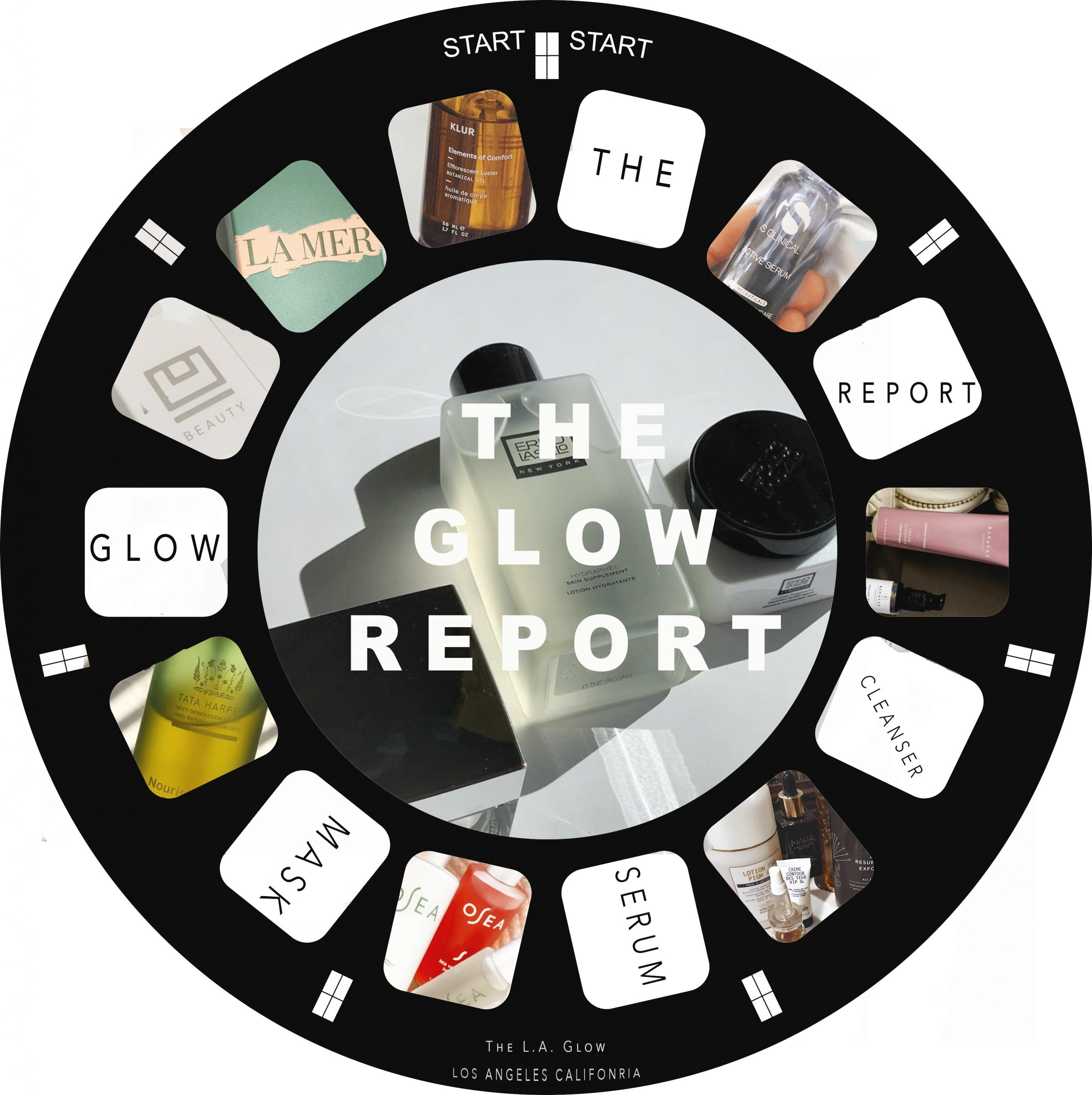 The Glow skincare Report The L.A. Glow